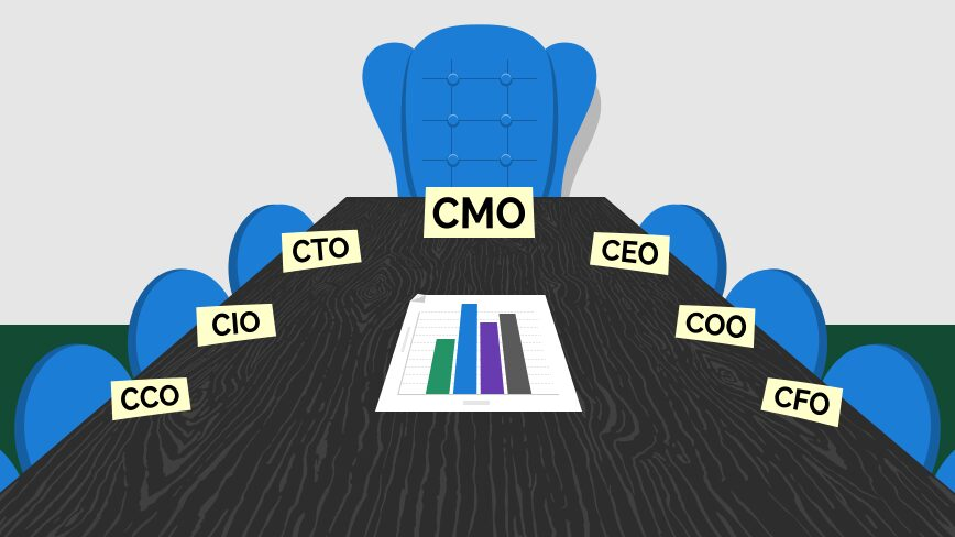 Article sur la nouvelle mission des gestionnaires du marketing